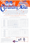Icon The A-Z of Overlanding in Asia 1990