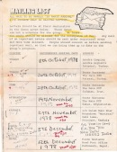 Icon Mailing List London to Kathmandu September 1978